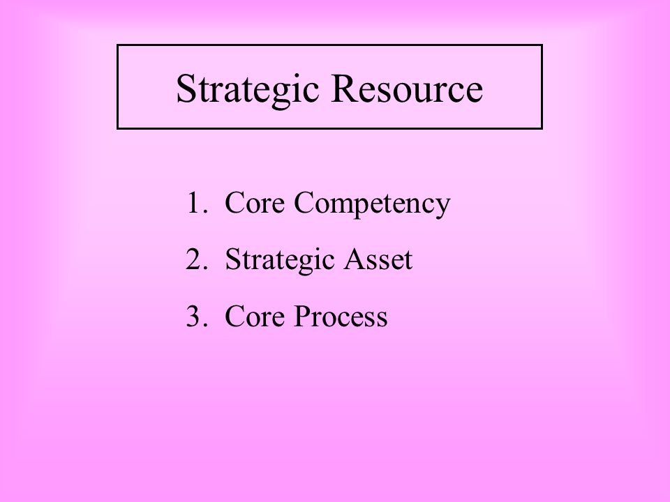 Strategic Resource Core Competency Strategic Asset Core Process