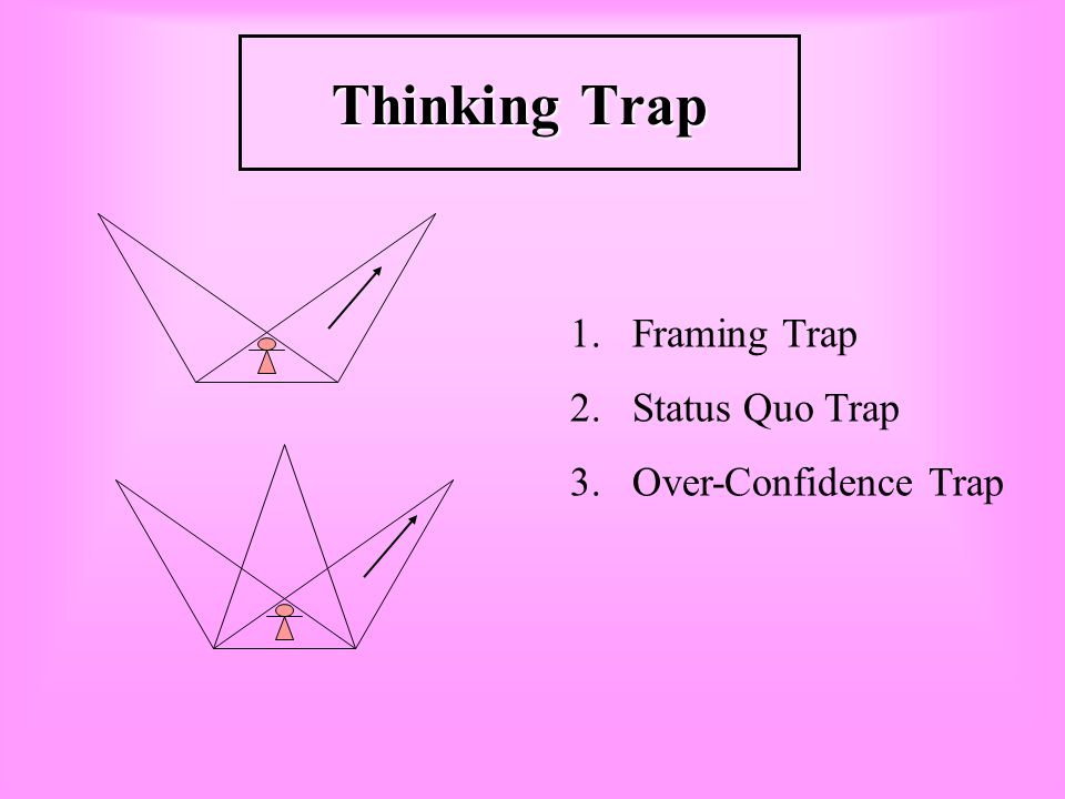 Thinking Trap Framing Trap Status Quo Trap Over-Confidence Trap