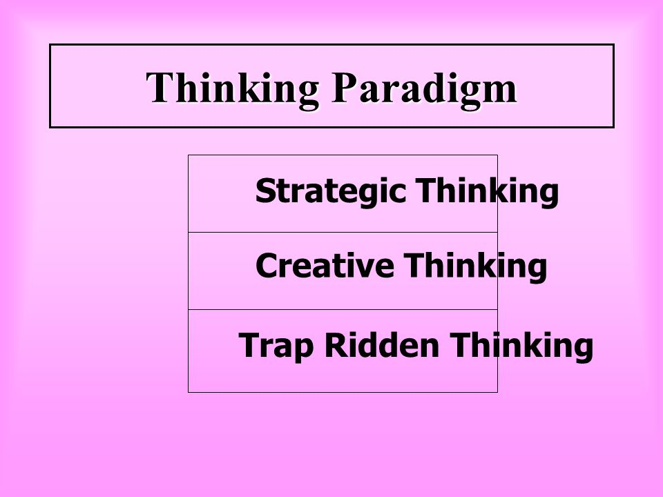 Thinking Paradigm Strategic Thinking Creative Thinking