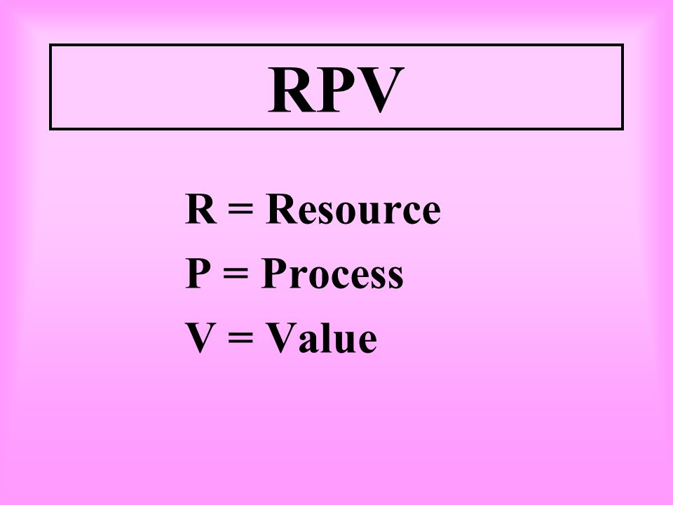 RPV R = Resource P = Process V = Value