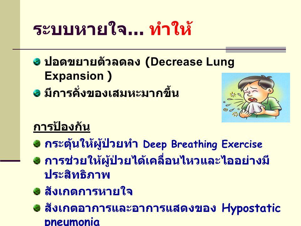 ระบบหายใจ... ทำให้ ปอดขยายตัวลดลง (Decrease Lung Expansion )