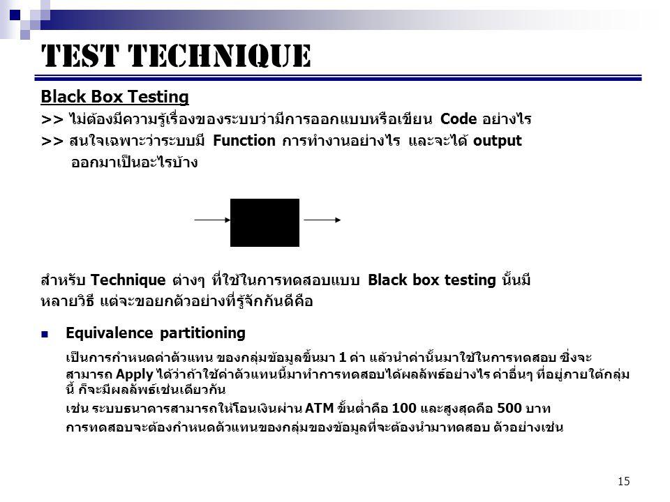TEST TECHNIQUE Black Box Testing