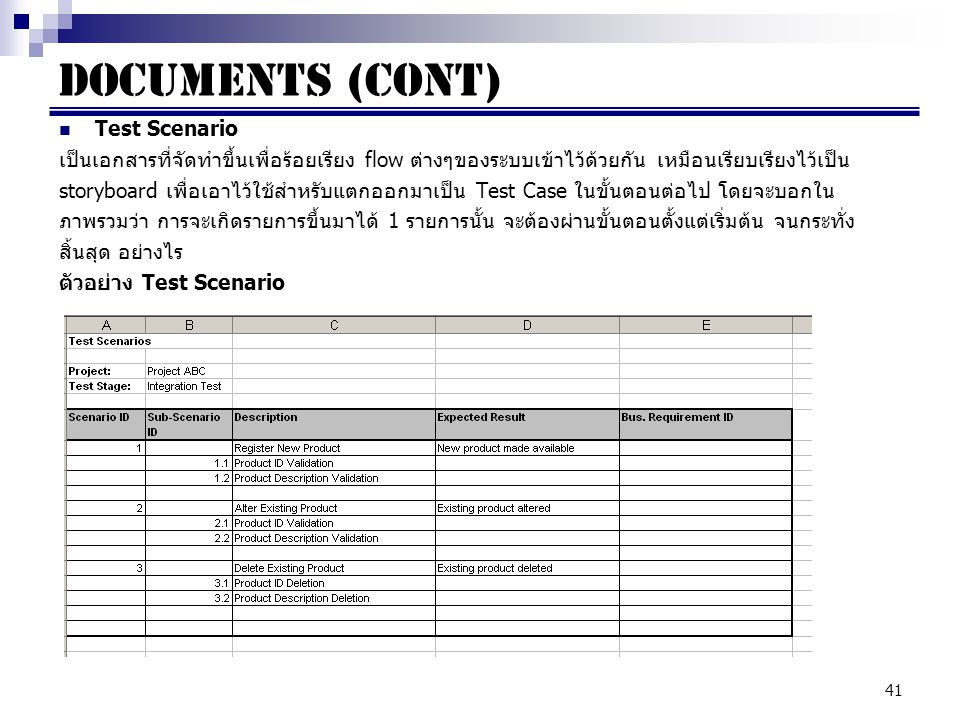 Documents (cont) Test Scenario
