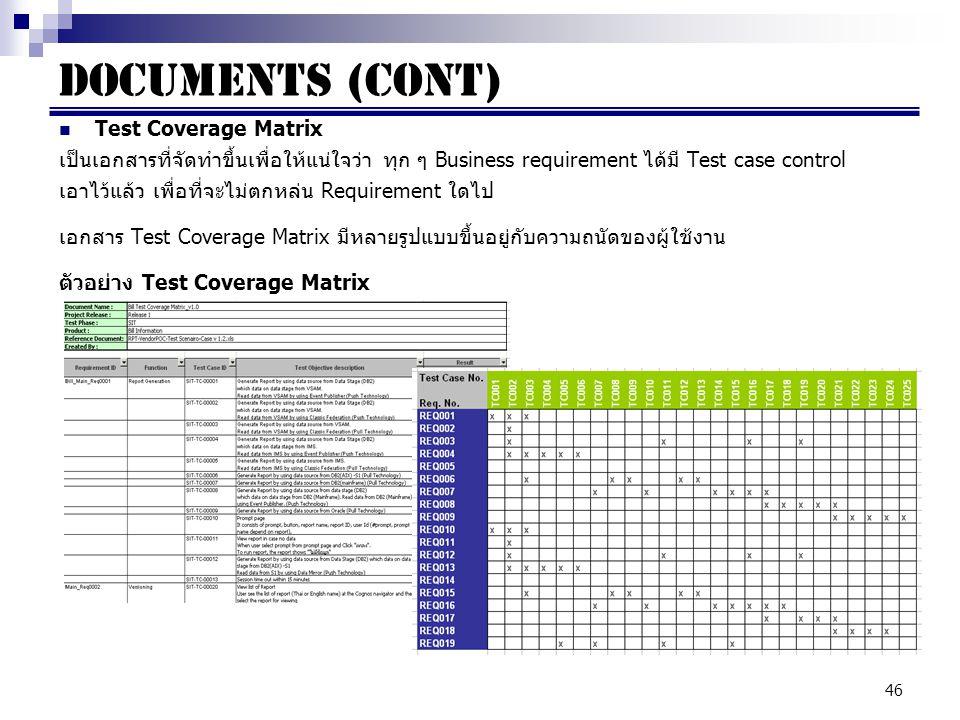 Documents (cont) Test Coverage Matrix