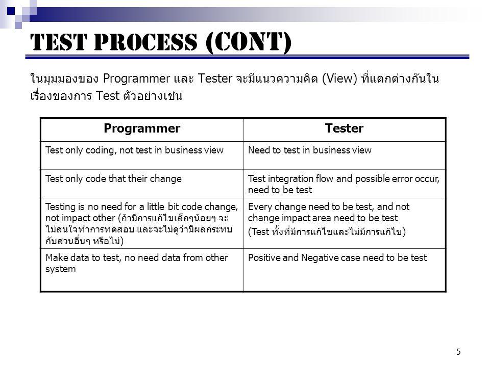 TEST PROCESS (CONT) ในมุมมองของ Programmer และ Tester จะมีแนวความคิด (View) ที่แตกต่างกันใน. เรื่องของการ Test ตัวอย่างเช่น.