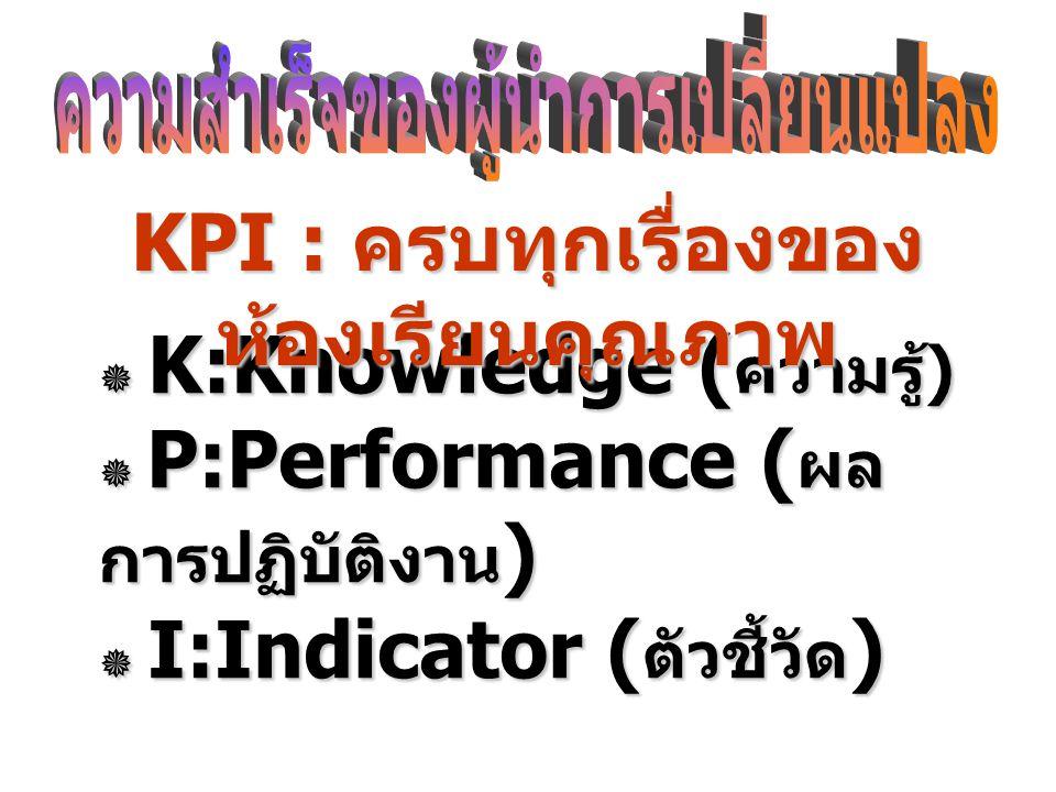 ความสำเร็จของผู้นำการเปลี่ยนแปลง KPI : ครบทุกเรื่องของห้องเรียนคุณภาพ