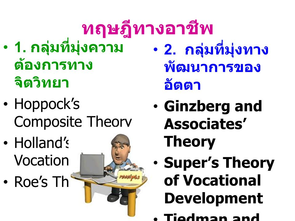 ทฤษฎีทางอาชีพ 1. กลุ่มที่มุ่งความต้องการทางจิตวิทยา