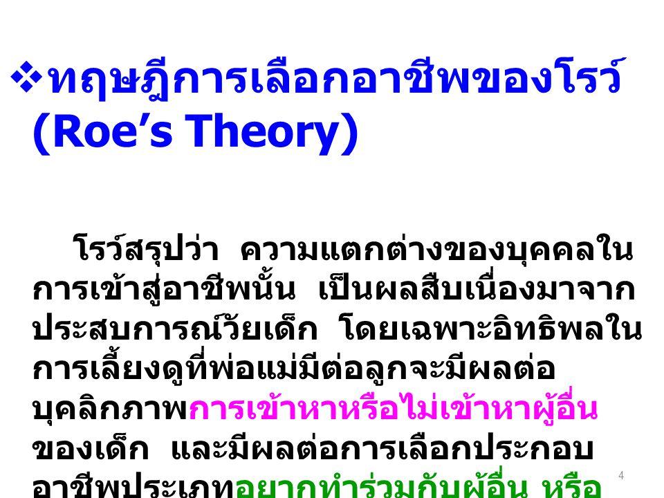 ทฤษฎีการเลือกอาชีพของโรว์ (Roe's Theory)