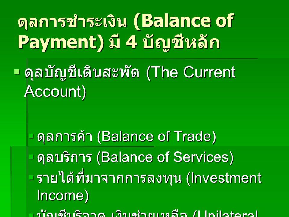ดุลการชำระเงิน (Balance of Payment) มี 4 บัญชีหลัก