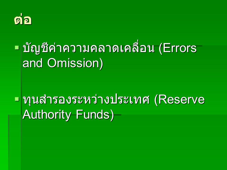 ต่อ บัญชีค่าความคลาดเคลื่อน (Errors and Omission)