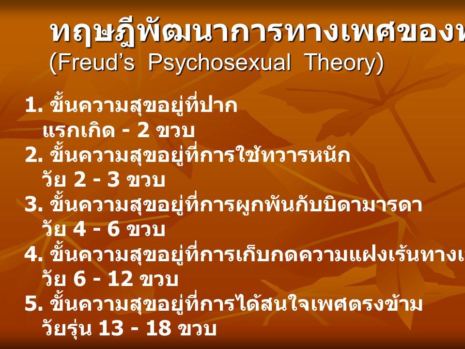 ทฤษฎีพัฒนาการทางเพศของฟรอยด์
