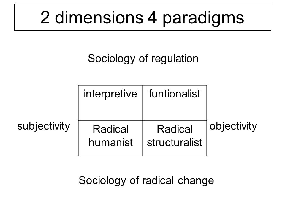 Radical structuralist