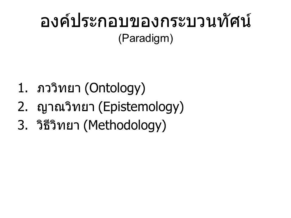 องค์ประกอบของกระบวนทัศน์ (Paradigm)