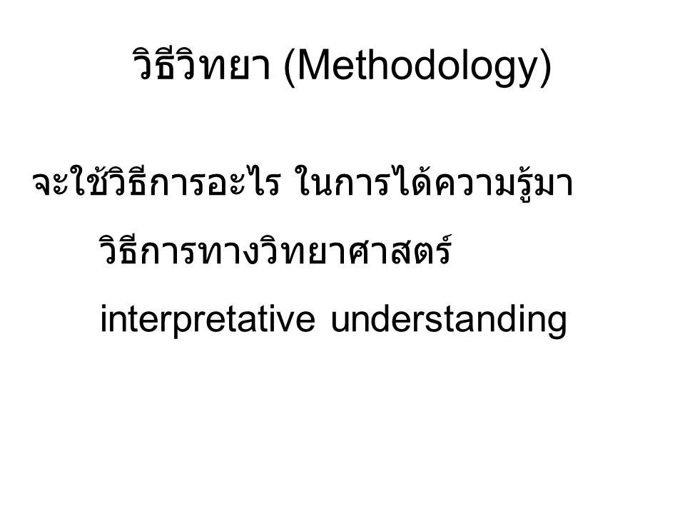 วิธีวิทยา (Methodology)