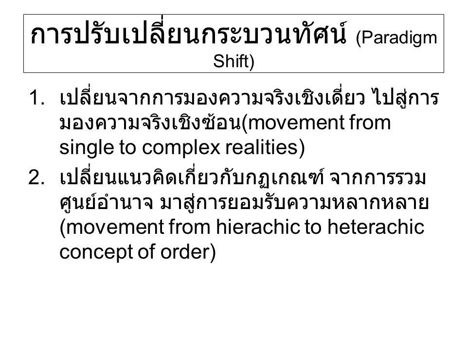 การปรับเปลี่ยนกระบวนทัศน์ (Paradigm Shift)