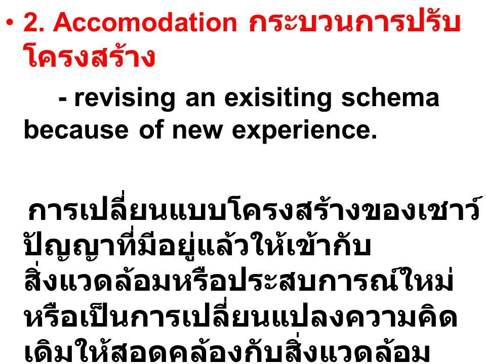 2. Accomodation กระบวนการปรับโครงสร้าง
