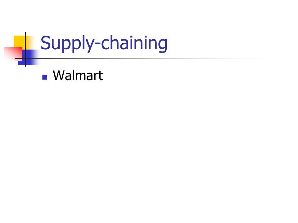 Supply-chaining Walmart