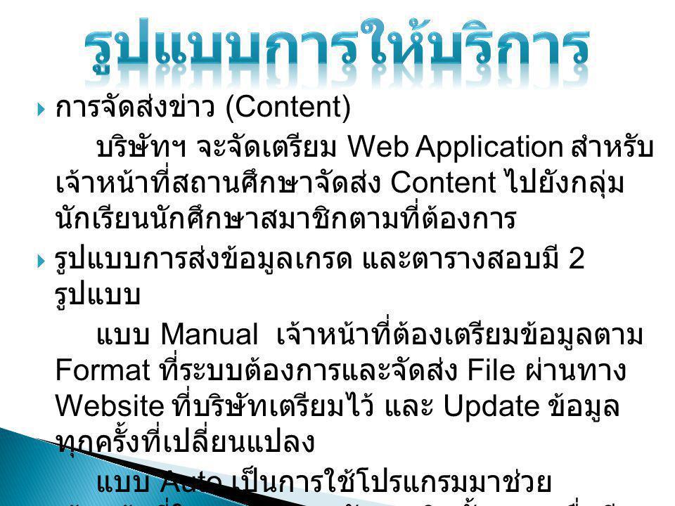 รูปแบบการให้บริการ การจัดส่งข่าว (Content)
