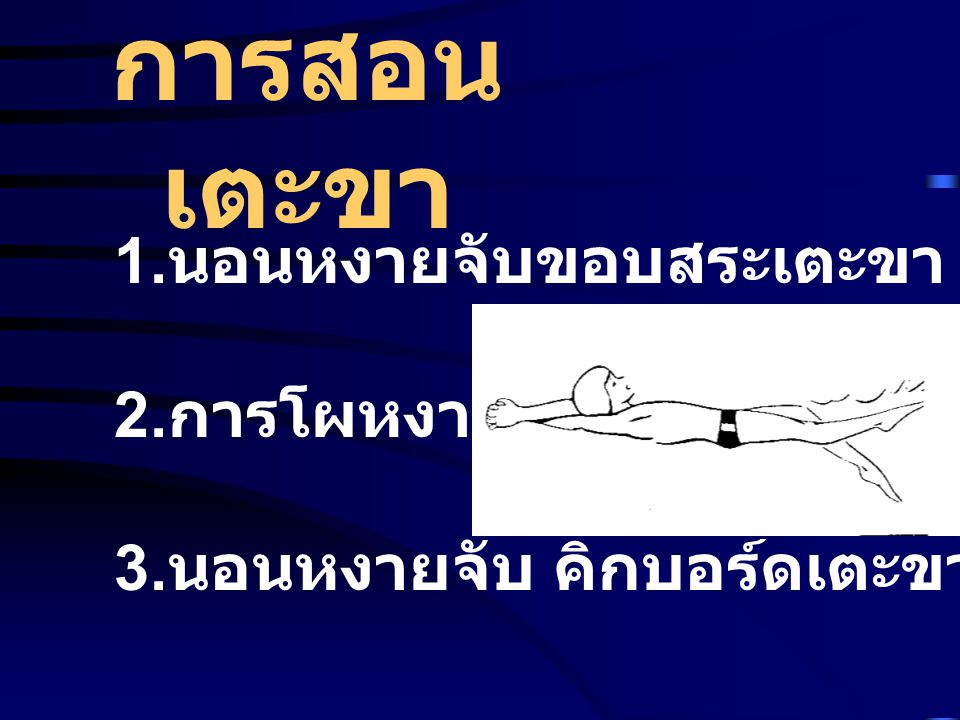 การสอนเตะขา 1.นอนหงายจับขอบสระเตะขา 2.การโผหงายเตะขา