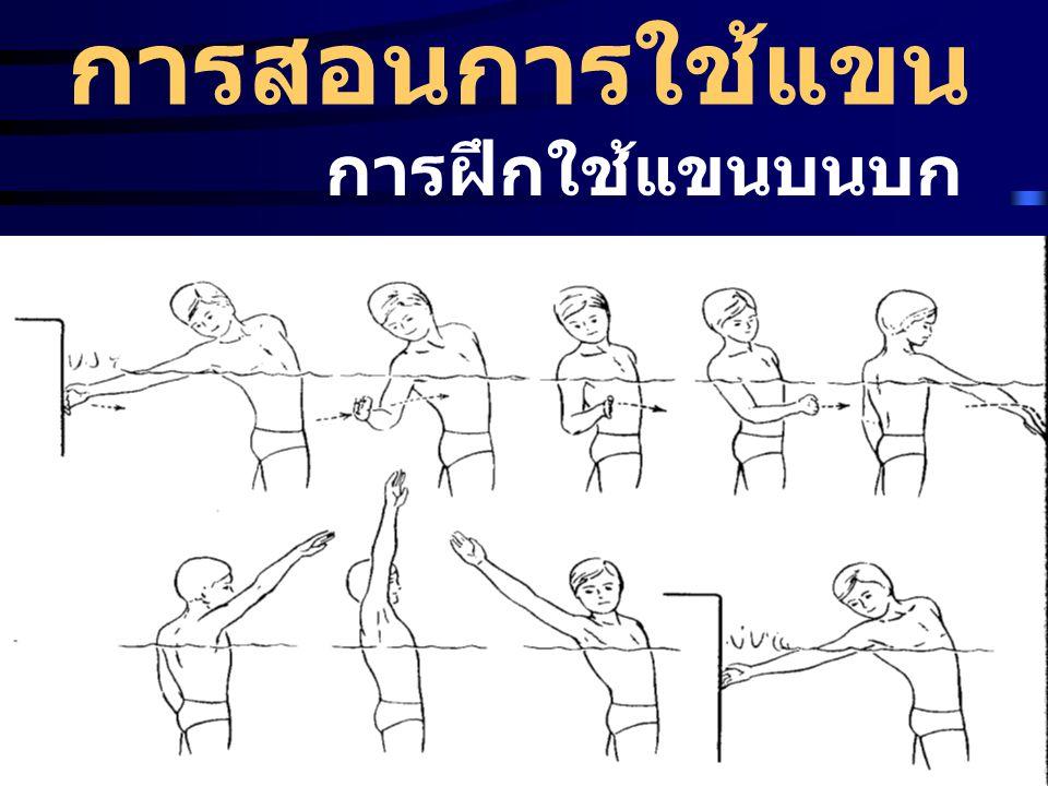 การสอนการใช้แขน การฝึกใช้แขนบนบก