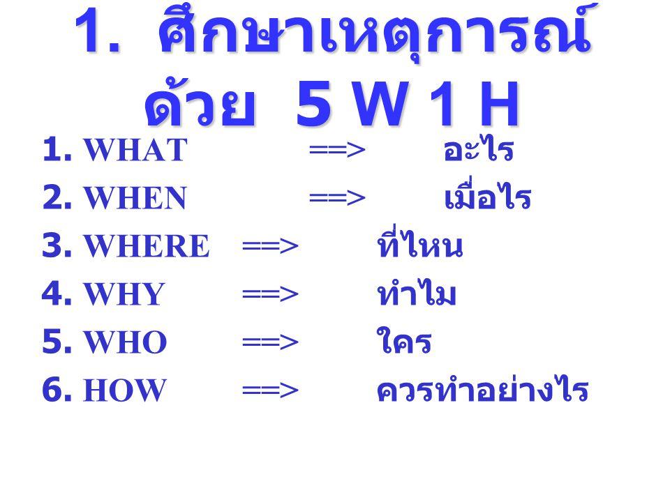 1. ศึกษาเหตุการณ์ด้วย 5 W 1 H