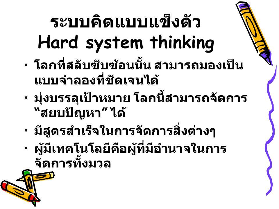 ระบบคิดแบบแข็งตัว Hard system thinking