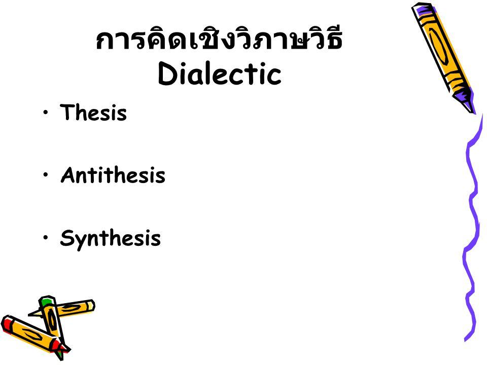 การคิดเชิงวิภาษวิธี Dialectic