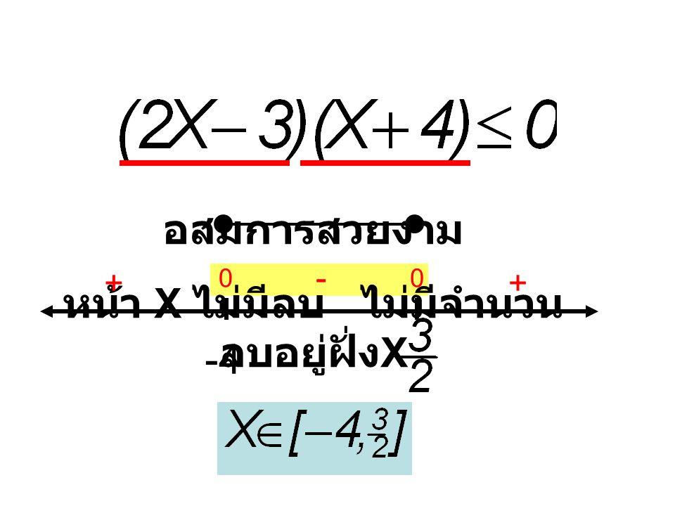 หน้า X ไม่มีลบ ไม่มีจำนวนลบอยู่ฝั่งX