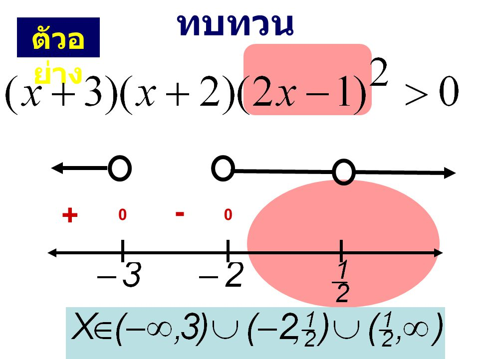 ทบทวน ตัวอย่าง - +