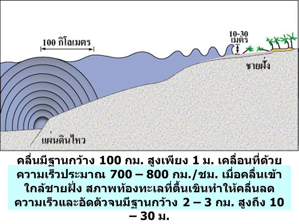 คลื่นมีฐานกว้าง 100 กม. สูงเพียง 1 ม