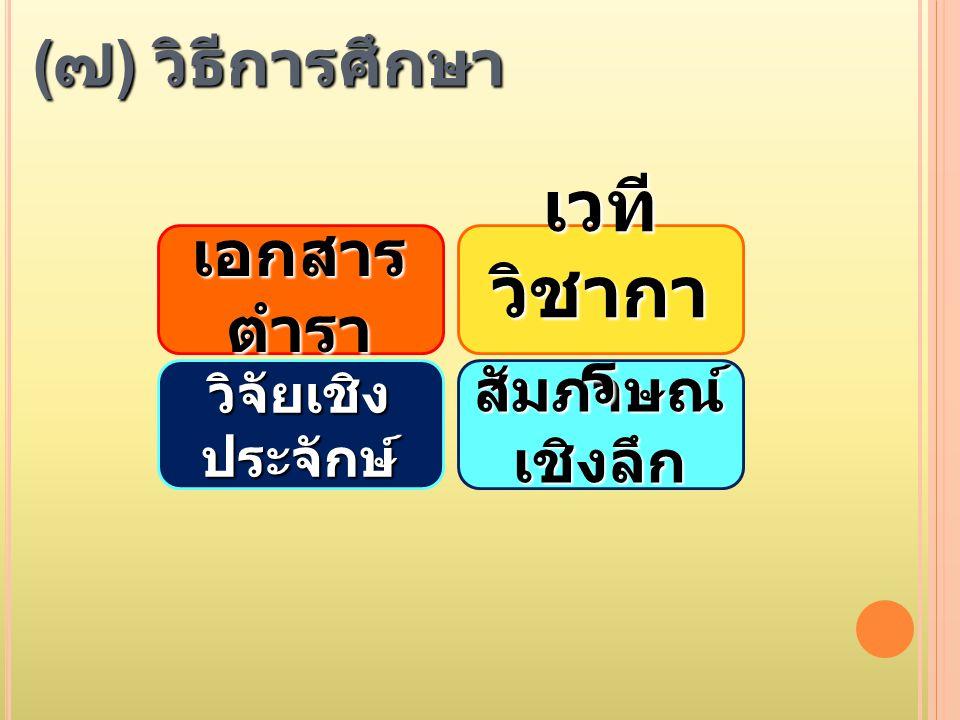 เวทีวิชาการ (๗) วิธีการศึกษา เอกสาร ตำรา สัมภาษณ์เชิงลึก