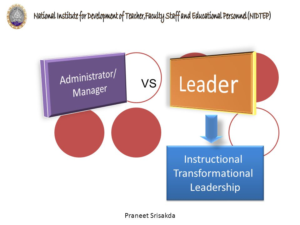 Leader Administrator/ Manager VS Instructional Transformational