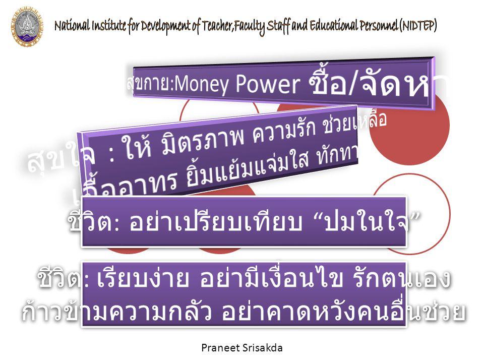 สุขกาย:Money Power ซื้อ/จัดหา