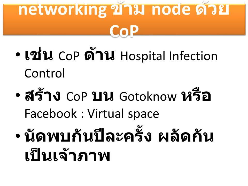 networking ข้าม node ด้วย CoP