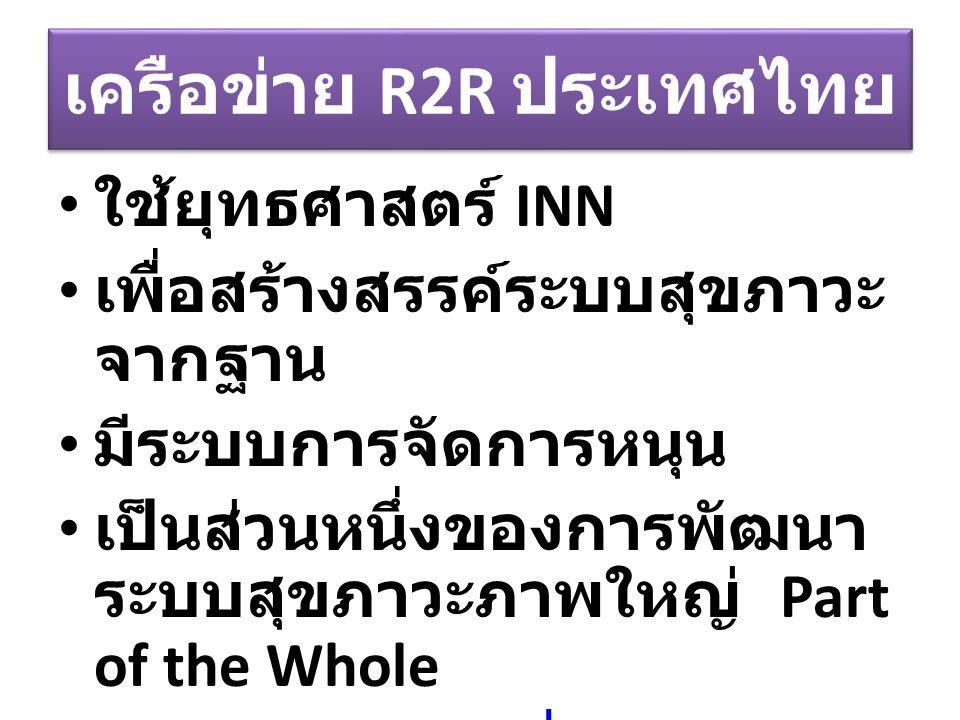 เครือข่าย R2R ประเทศไทย