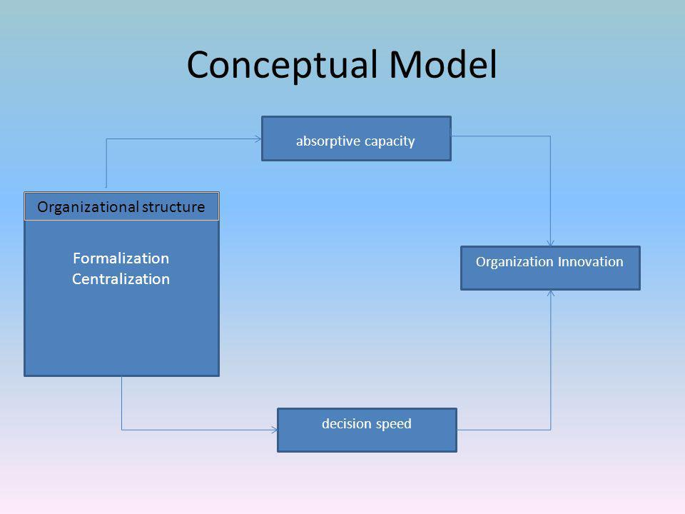 Conceptual Model Organizational structure Formalization Centralization