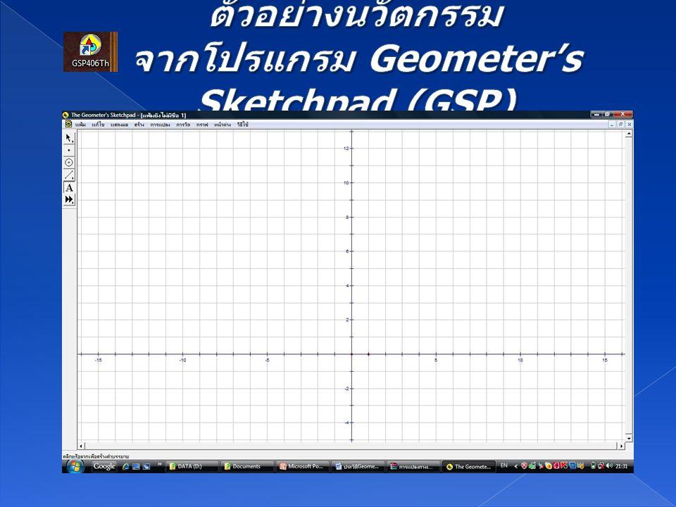 ตัวอย่างนวัตกรรม จากโปรแกรม Geometer's Sketchpad (GSP)