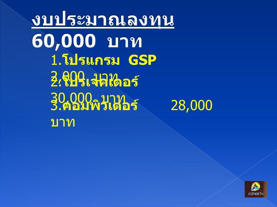 งบประมาณลงทุน 60,000 บาท 1.โปรแกรม GSP 2,000 บาท