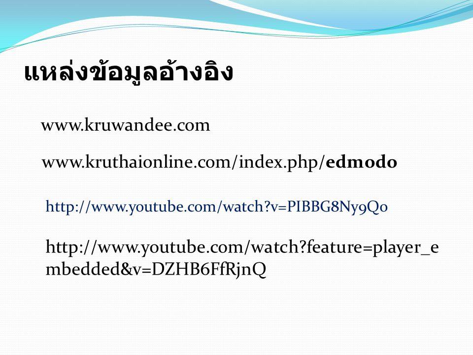 แหล่งข้อมูลอ้างอิง www.kruwandee.com