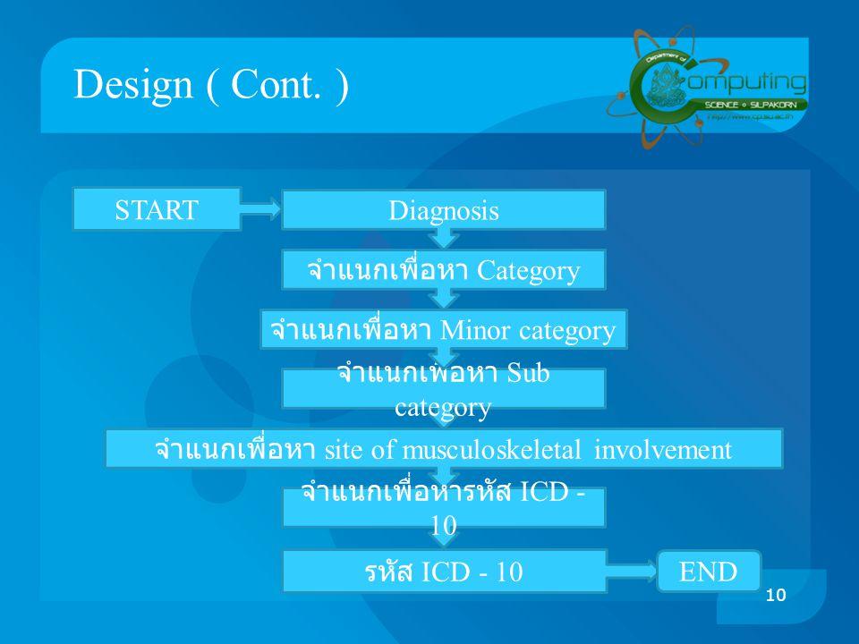 Design ( Cont. ) START Diagnosis จำแนกเพื่อหา Category