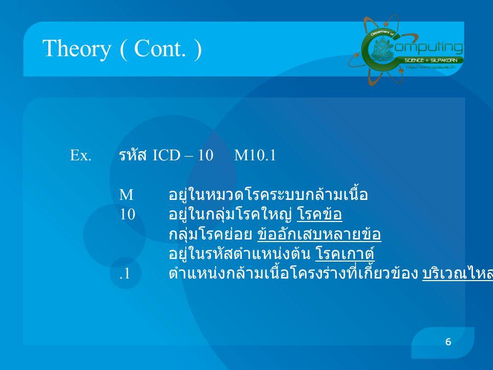 Theory ( Cont. ) Ex. รหัส ICD – 10 M10.1 M อยู่ในหมวดโรคระบบกล้ามเนื้อ