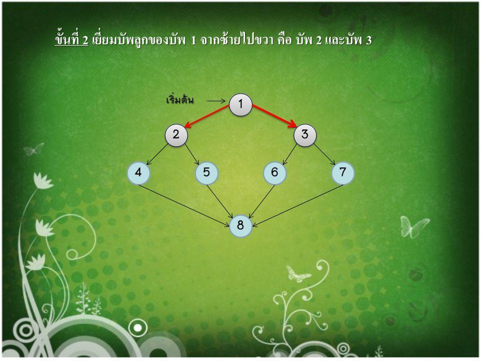 ขั้นที่ 2 เยี่ยมบัพลูกของบัพ 1 จากซ้ายไปขวา คือ บัพ 2 และบัพ 3