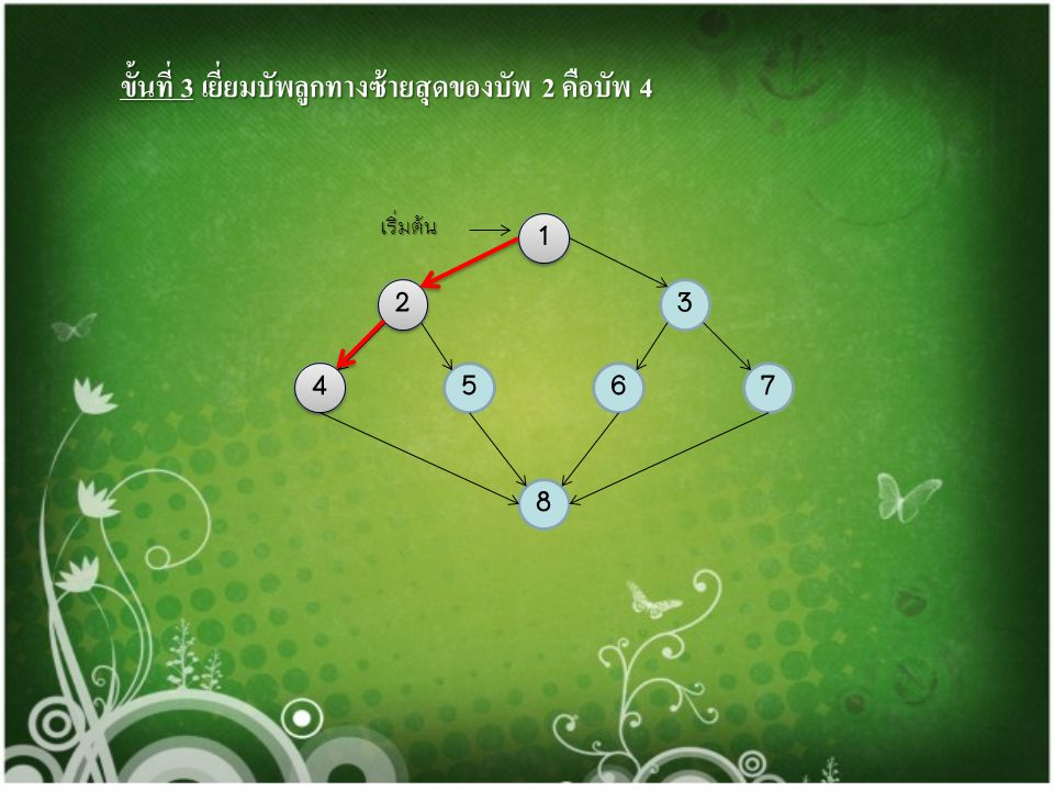 ขั้นที่ 3 เยี่ยมบัพลูกทางซ้ายสุดของบัพ 2 คือบัพ 4