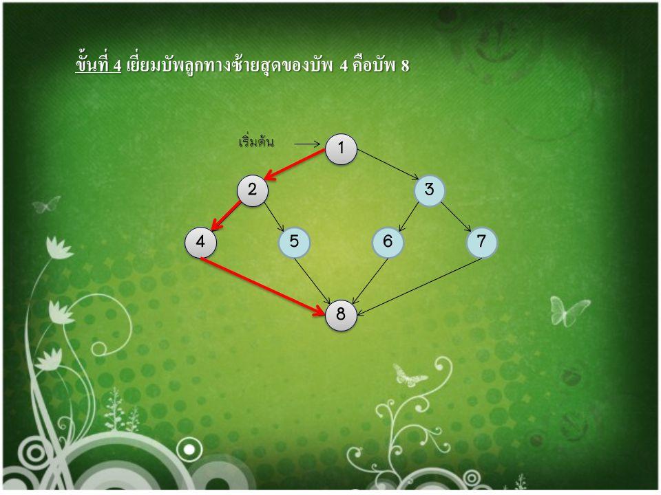 ขั้นที่ 4 เยี่ยมบัพลูกทางซ้ายสุดของบัพ 4 คือบัพ 8