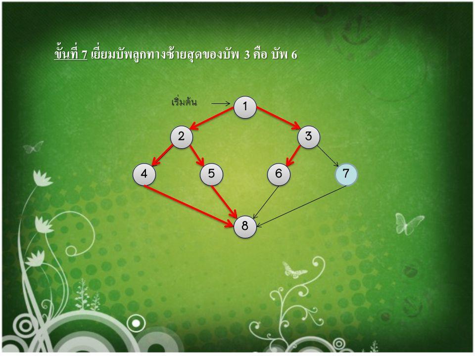 ขั้นที่ 7 เยี่ยมบัพลูกทางซ้ายสุดของบัพ 3 คือ บัพ 6