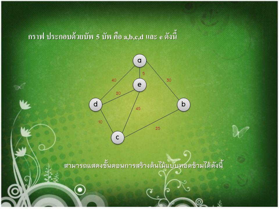 กราฟ ประกอบด้วยบัพ 5 บัพ คือ a,b,c,d และ e ดังนี้