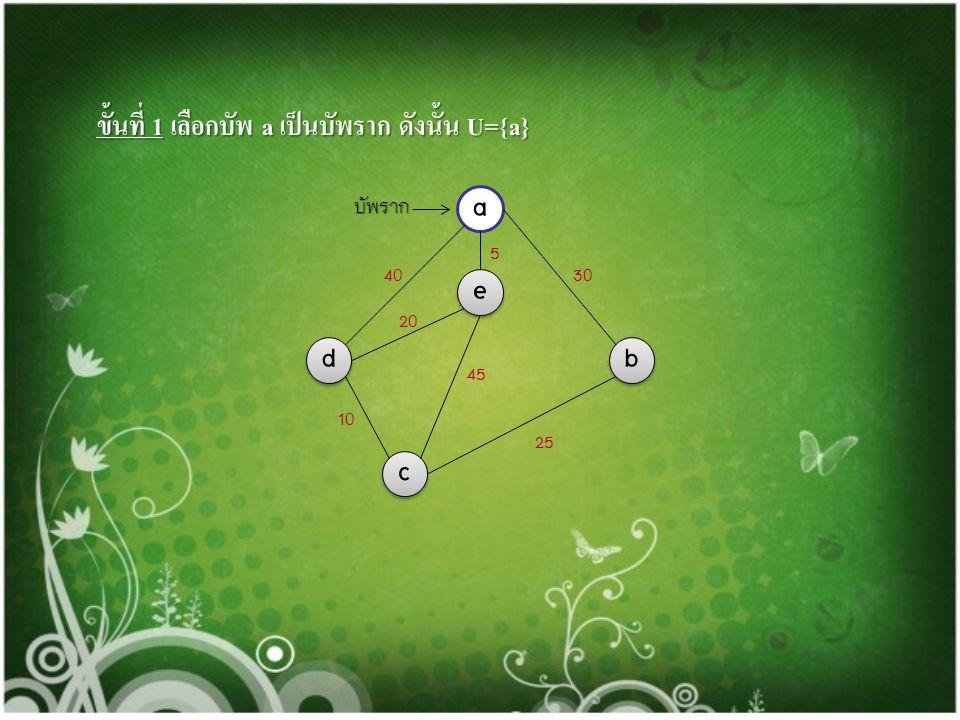 ขั้นที่ 1 เลือกบัพ a เป็นบัพราก ดังนั้น U={a}