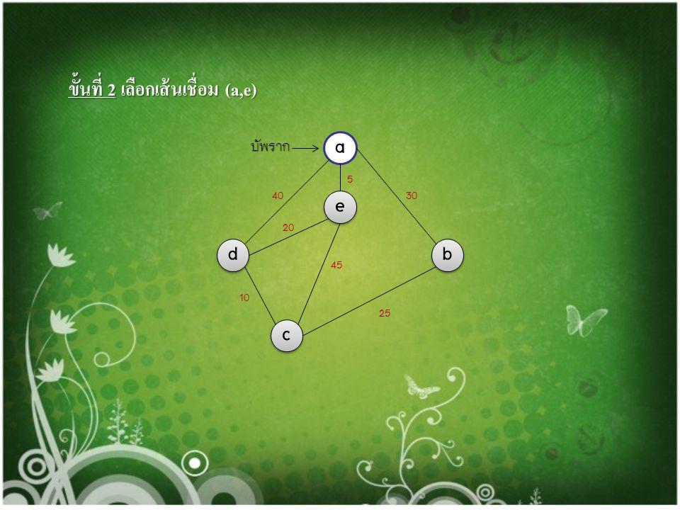 ขั้นที่ 2 เลือกเส้นเชื่อม (a,e)