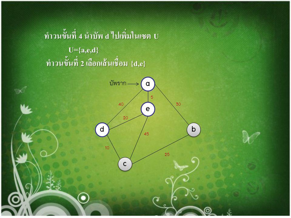 ทำวนขั้นที่ 4 นำบัพ d ไปเพิ่มในเซต U U={a,e,d}