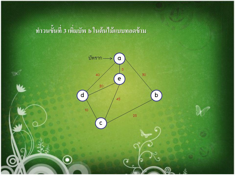 ทำวนขั้นที่ 3 เพิ่มบัพ b ในต้นไม้แบบทอดข้าม